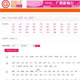 团购网_企业档案