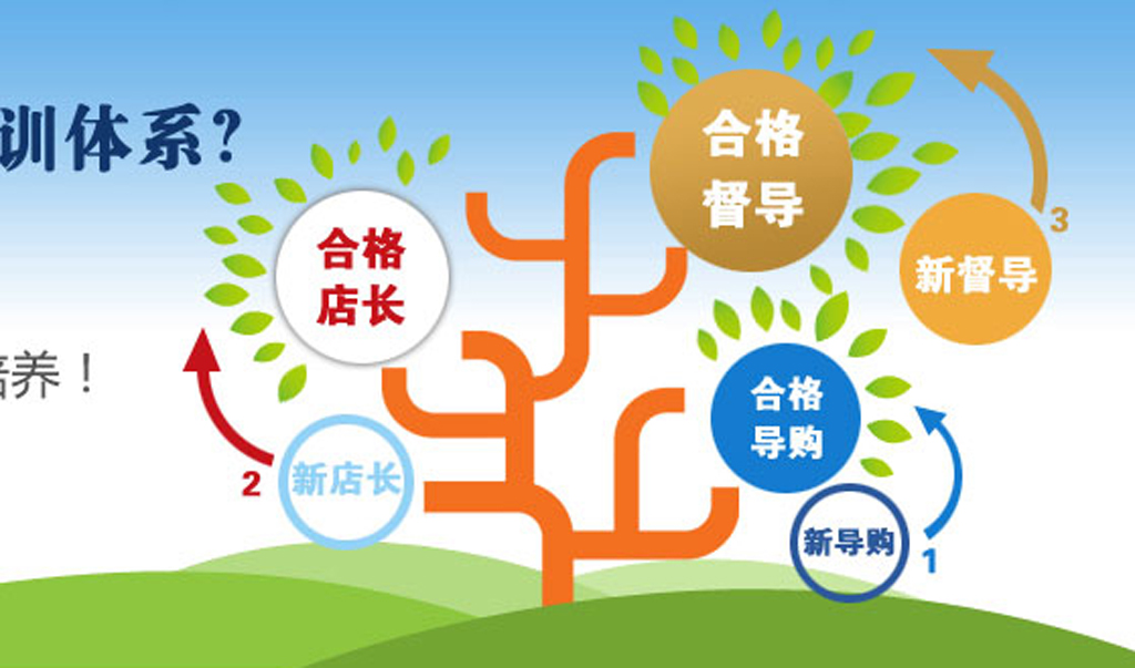 上海锐学企业管理咨询有限公司