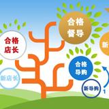 上海锐学企业管理咨询有限公司形象图