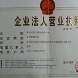 深圳格蕾斯服饰有限公司企业档案