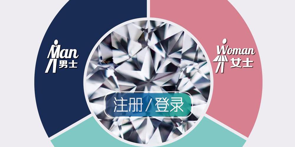 重庆发现适装科技股份有限公司