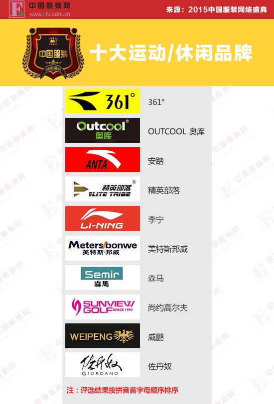 年終成績單 2015中國服裝網絡盛典評選結果正式揭曉 http://news.efu.com.cn/newsview-1146725-1.html