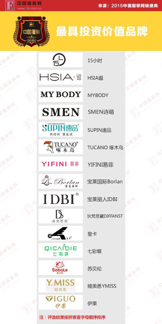 2016中国服装界第一张成绩单