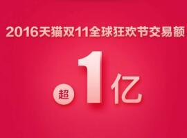 """程伟雄:""""双十一""""是马云""""新零售""""转型良机!"""