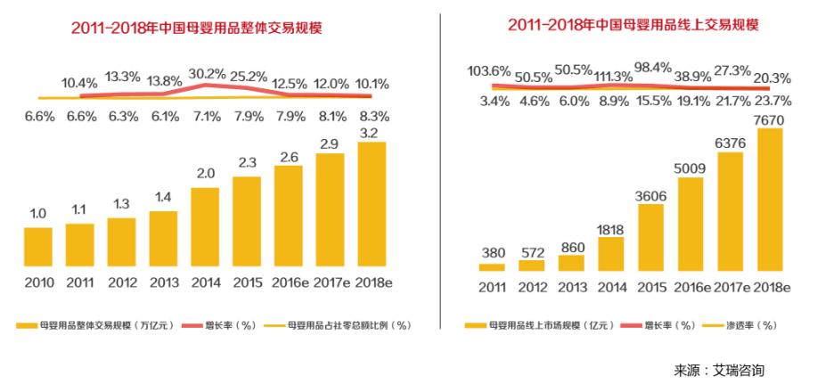 21世纪经济趋势分析_张东方向21世纪经济报道记者表示,高端化是公司品牌的发展方向之...
