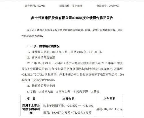 苏宁云商2016业绩