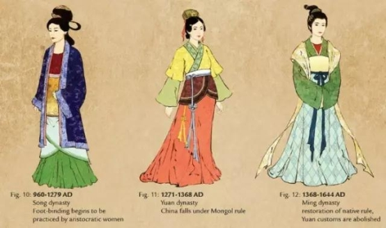 里风格服装_仍保留着中国唐代的服装风格.