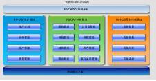 伏羲软件IT信息化161776款