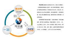 360shopa软件IT信息化163161款