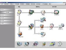尚科软件IT信息化163129款