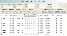 九佳易软件IT信息化161695款