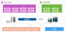 丽晶软件软件IT信息化161463款