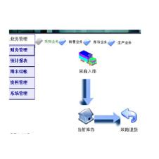 特慧康软件IT信息化162550款