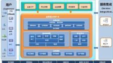 金算盘软件IT信息化162714款