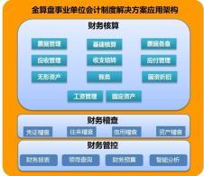 金算盘软件IT信息化162711款
