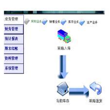 特慧康软件IT信息化162547款