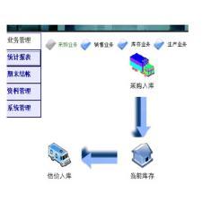 特慧康软件IT信息化162548款
