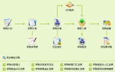 晋业软件软件IT信息化162622款