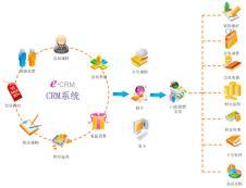 欧宝软件软件IT信息化161645款