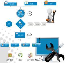 丽晶软件软件IT信息化161462款