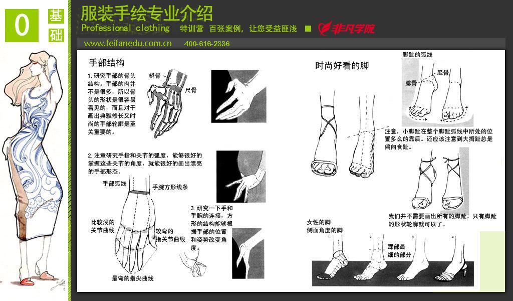 上海服装设计培训|服装培训学校|上海服装制版培训