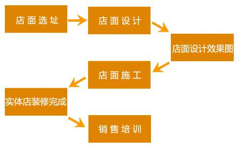2014诚邀加盟商艾迪雅兰仕羽绒服